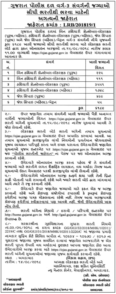 Police Constable Recruitment | LRB Bharti