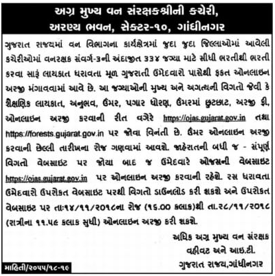 Gujarat Forest Guard Recruitment